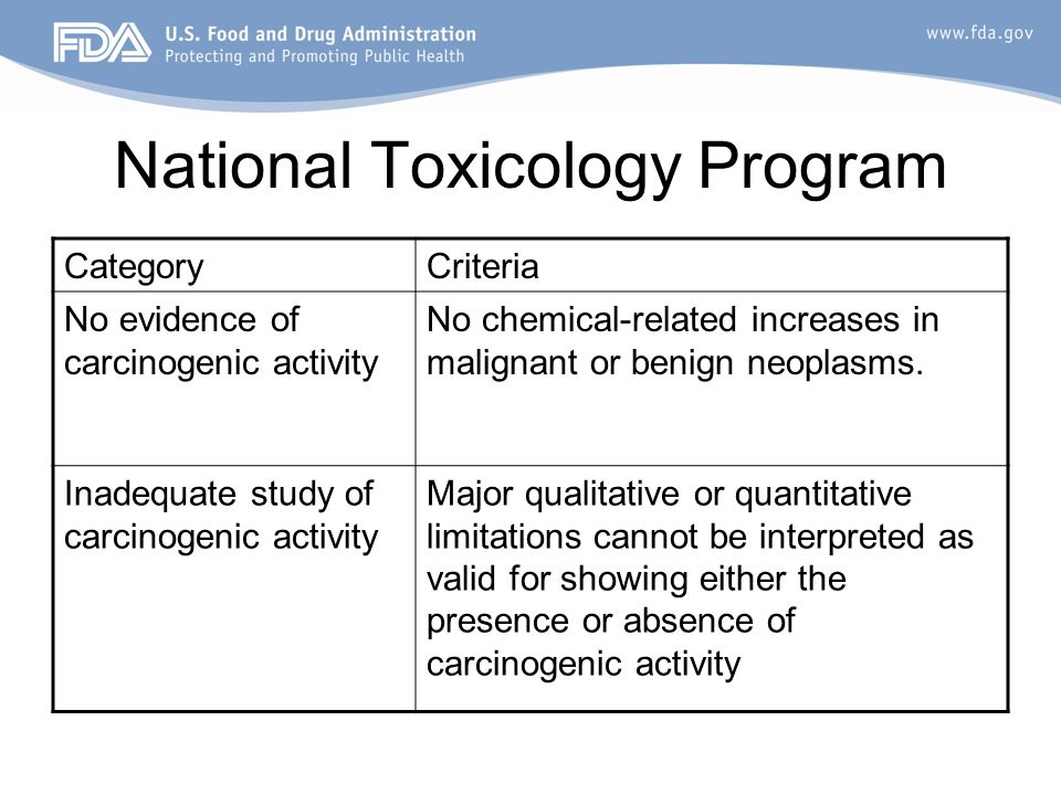 National Toxicology Program CategoryCriteria No evidence of carcinogenic activity No chemical-related increases in malignant or benign neoplasms.