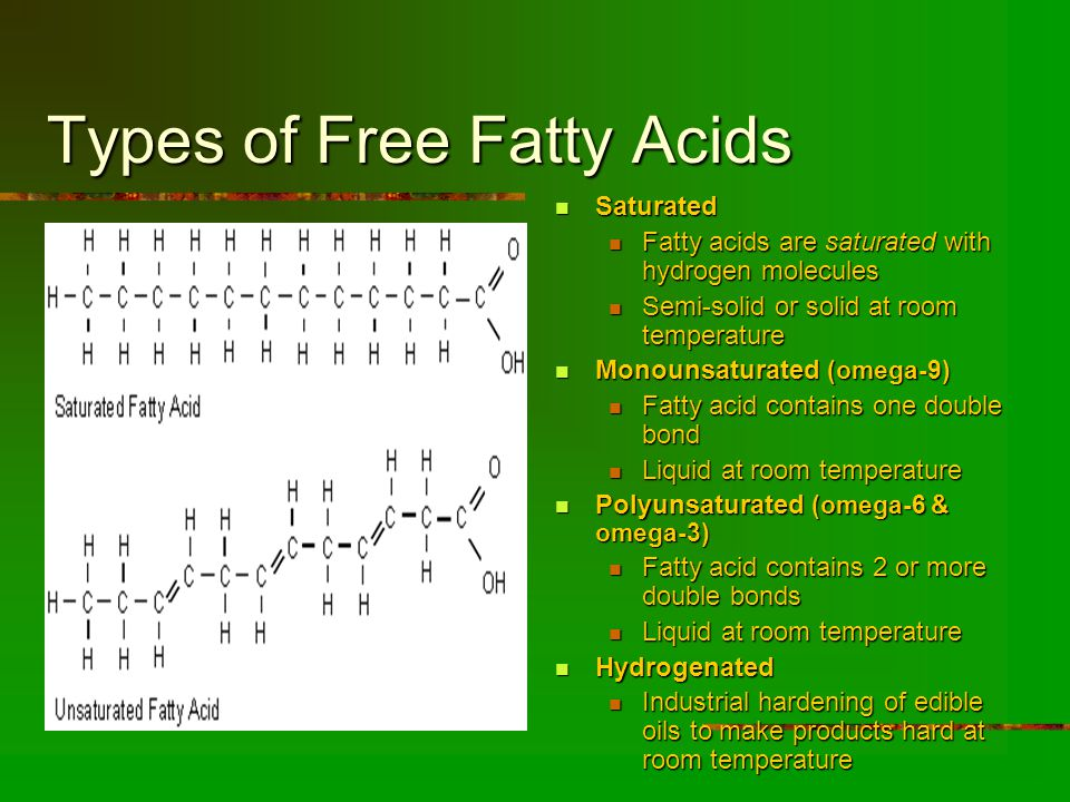 Types of Free Fatty Acids Saturated Saturated Fatty acids are saturated with hydrogen molecules Fatty acids are saturated with hydrogen molecules Semi-solid or solid at room temperature Semi-solid or solid at room temperature Monounsaturated (omega-9) Monounsaturated (omega-9) Fatty acid contains one double bond Fatty acid contains one double bond Liquid at room temperature Liquid at room temperature Polyunsaturated (omega-6 & omega-3) Polyunsaturated (omega-6 & omega-3) Fatty acid contains 2 or more double bonds Fatty acid contains 2 or more double bonds Liquid at room temperature Liquid at room temperature Hydrogenated Hydrogenated Industrial hardening of edible oils to make products hard at room temperature Industrial hardening of edible oils to make products hard at room temperature