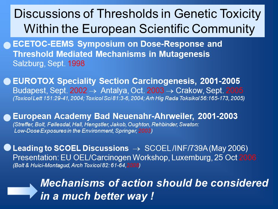 Discussions of Thresholds in Genetic Toxicity Within the European Scientific Community ECETOC-EEMS Symposium on Dose-Response and Threshold Mediated Mechanisms in Mutagenesis Salzburg, Sept.