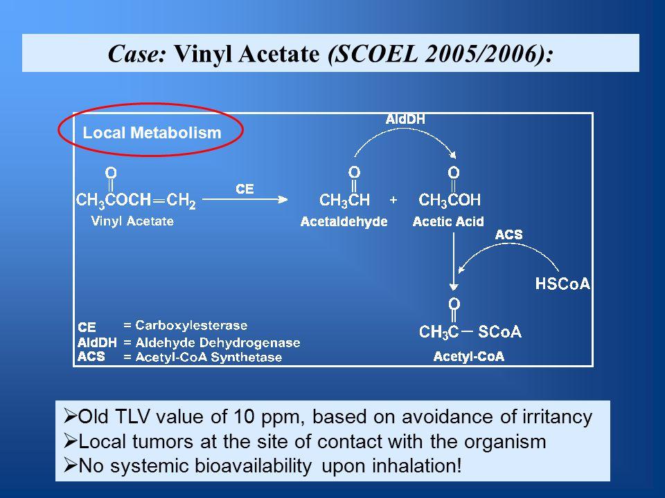 Case Discussion: Vinyl Acetate, B oder C .