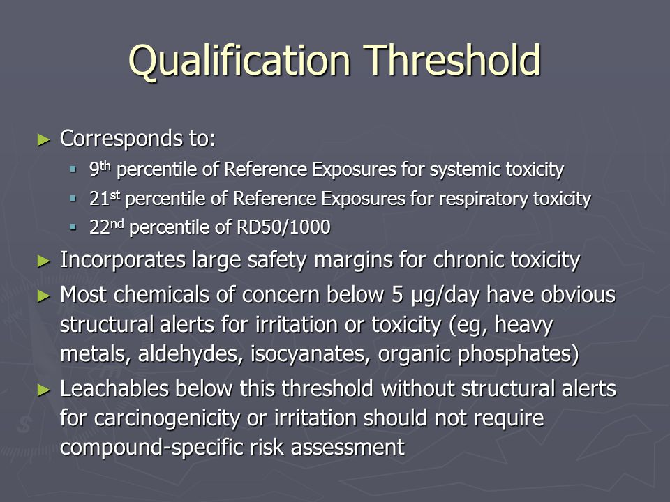 Qualification Threshold ► Corresponds to:  9 th percentile of Reference Exposures for systemic toxicity  21 st percentile of Reference Exposures for