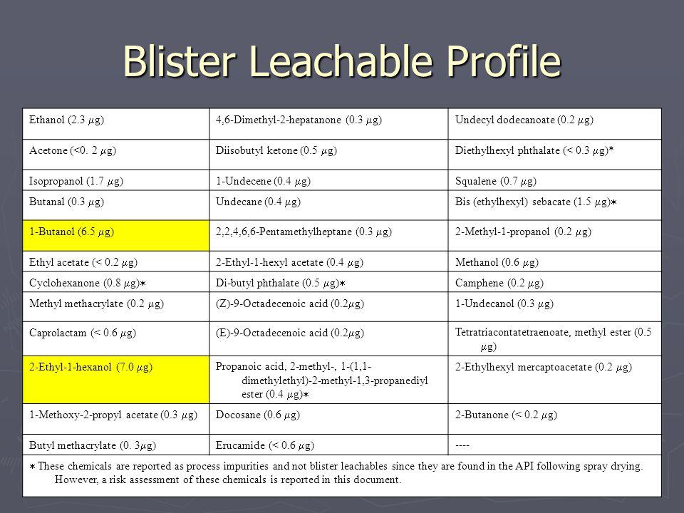 Blister Leachable Profile Ethanol (2.3  g)4,6-Dimethyl-2-hepatanone (0.3  g)Undecyl dodecanoate (0.2  g) Acetone (<0. 2  g)Diisobutyl ketone (0.5
