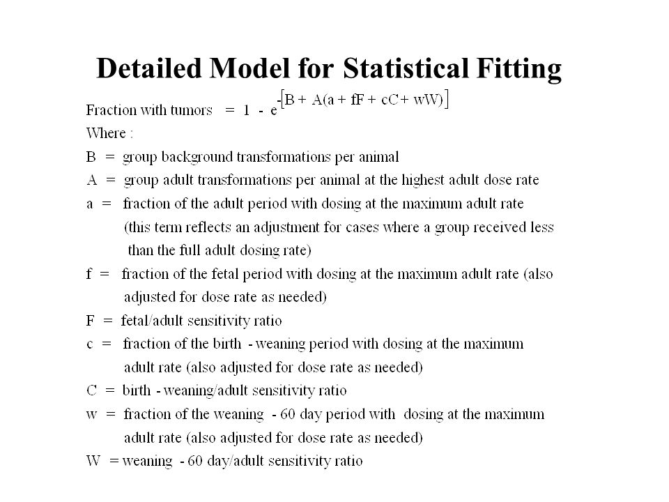 Detailed Model for Statistical Fitting