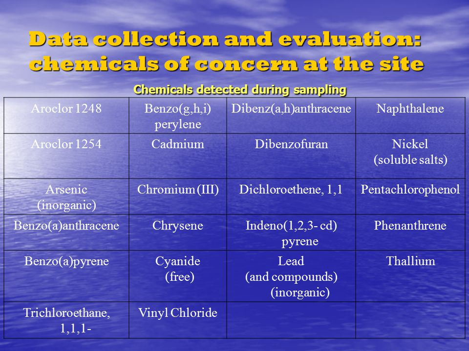 Data collection and evaluation: chemicals of concern at the site Chemicals detected during sampling Aroclor 1248Benzo(g,h,i) perylene Dibenz(a,h)anthraceneNaphthalene Aroclor 1254CadmiumDibenzofuranNickel (soluble salts) Arsenic (inorganic) Chromium (III)Dichloroethene, 1,1Pentachlorophenol Benzo(a)anthraceneChryseneIndeno(1,2,3- cd) pyrene Phenanthrene Benzo(a)pyreneCyanide (free) Lead (and compounds) (inorganic) Thallium Trichloroethane, 1,1,1- Vinyl Chloride