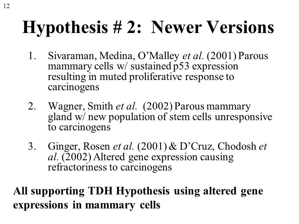 Hypothesis # 2: Newer Versions 1.Sivaraman, Medina, O'Malley et al.
