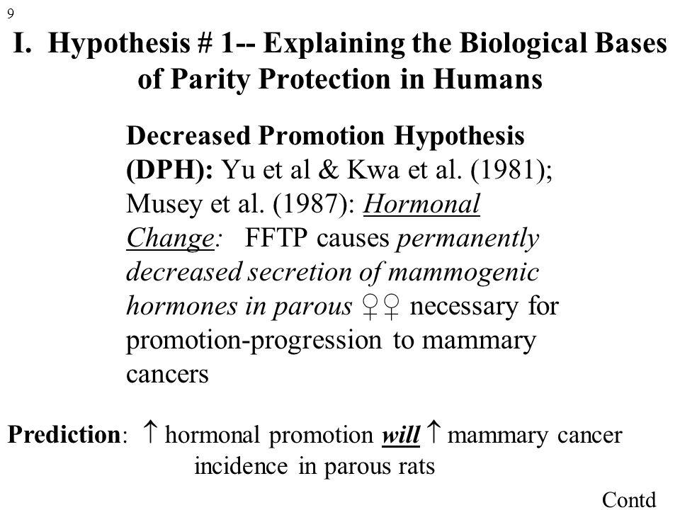 Decreased Promotion Hypothesis (DPH): Yu et al & Kwa et al.