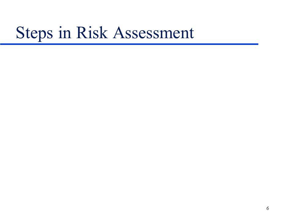 6 Steps in Risk Assessment