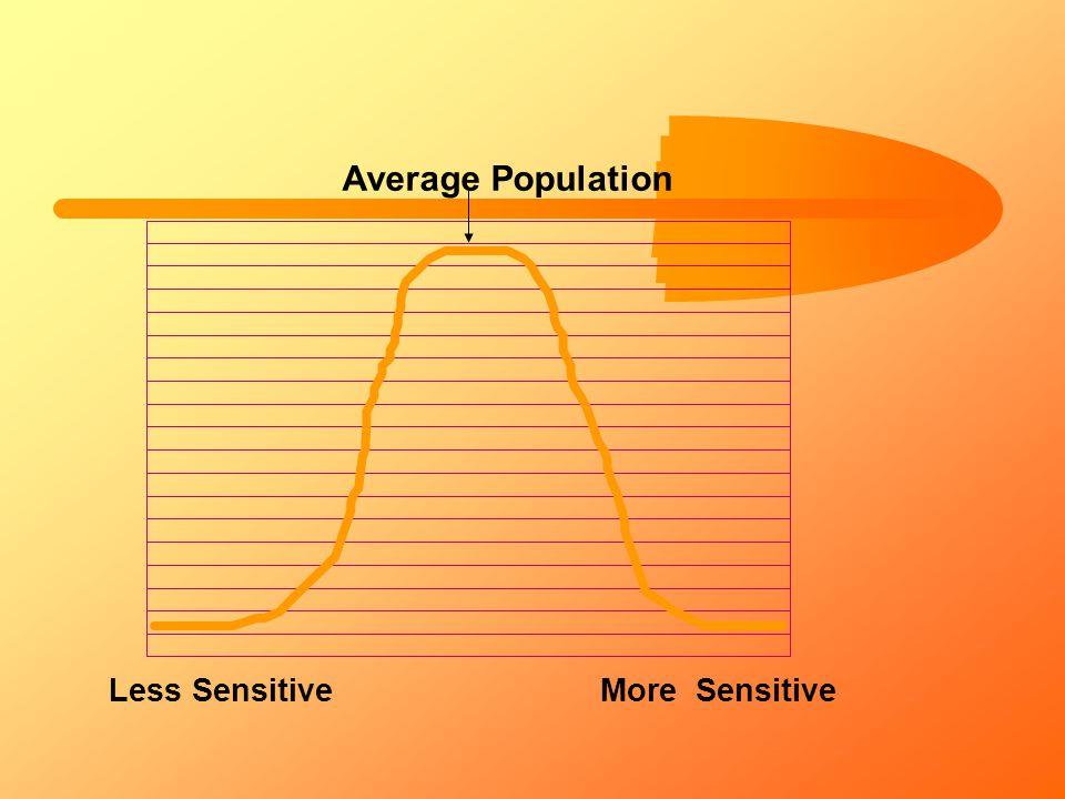 Less SensitiveMore Sensitive Average Population