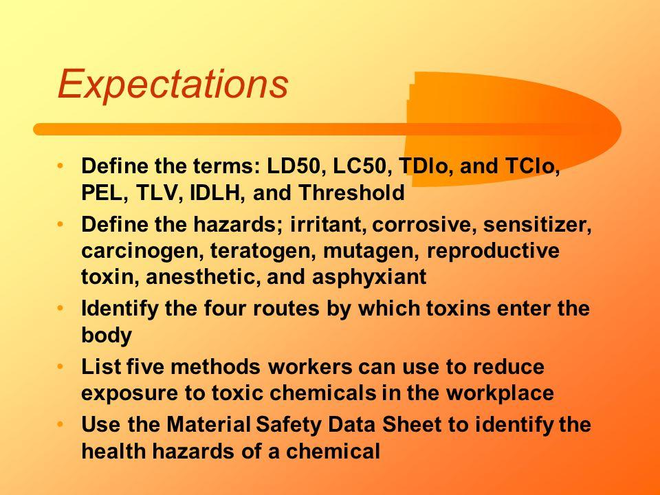 Expectations Define the terms: LD50, LC50, TDlo, and TClo, PEL, TLV, IDLH, and Threshold Define the hazards; irritant, corrosive, sensitizer, carcinog