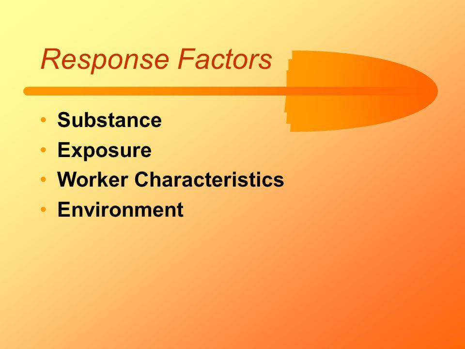 Response Factors Substance Exposure Worker Characteristics Environment