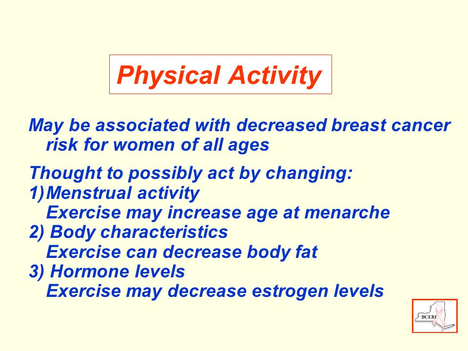 Physical Activity May be associated with decreased breast cancer risk for women of all ages Thought to possibly act by changing: 1)Menstrual activity Exercise may increase age at menarche 2) Body characteristics Exercise can decrease body fat 3) Hormone levels Exercise may decrease estrogen levels