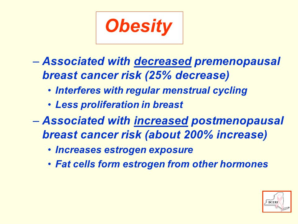 Obesity –Associated with decreased premenopausal breast cancer risk (25% decrease) Interferes with regular menstrual cycling Less proliferation in breast –Associated with increased postmenopausal breast cancer risk (about 200% increase) Increases estrogen exposure Fat cells form estrogen from other hormones