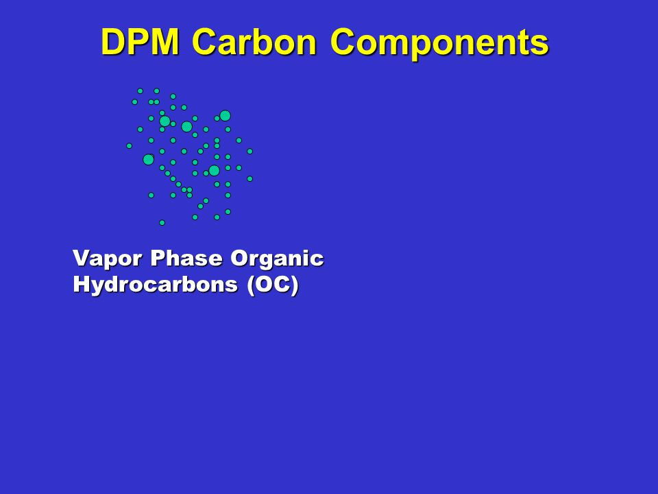 DPM Carbon Components Vapor Phase Organic Hydrocarbons (OC)