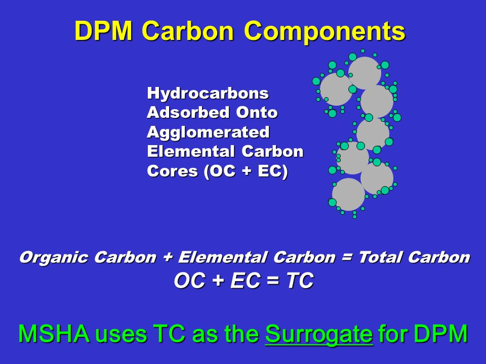 Hydrocarbons Adsorbed Onto Agglomerated Elemental Carbon Cores (OC + EC) Organic Carbon + Elemental Carbon = Total Carbon OC + EC = TC MSHA uses TC as