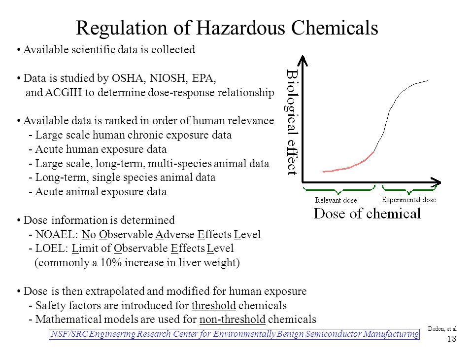 NSF/SRC Engineering Research Center for Environmentally Benign Semiconductor Manufacturing Dedon, et al 18 Regulation of Hazardous Chemicals Available scientific data is collected Data is studied by OSHA, NIOSH, EPA, and ACGIH to determine dose-response relationship Available data is ranked in order of human relevance - Large scale human chronic exposure data - Acute human exposure data - Large scale, long-term, multi-species animal data - Long-term, single species animal data - Acute animal exposure data Dose information is determined - NOAEL: No Observable Adverse Effects Level - LOEL: Limit of Observable Effects Level (commonly a 10% increase in liver weight) Dose is then extrapolated and modified for human exposure - Safety factors are introduced for threshold chemicals - Mathematical models are used for non-threshold chemicals