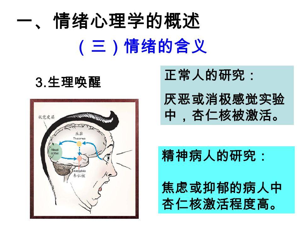 一、情绪心理学的概述 (三)情绪的含义 3. 生理唤醒 正常人的研究: 厌恶或消极感觉实验 中,杏仁核被激活。 精神病人的研究: 焦虑或抑郁的病人中 杏仁核激活程度高。