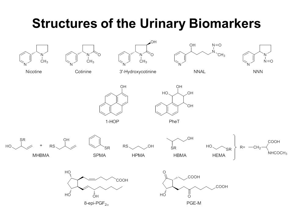 Structures of the Urinary Biomarkers