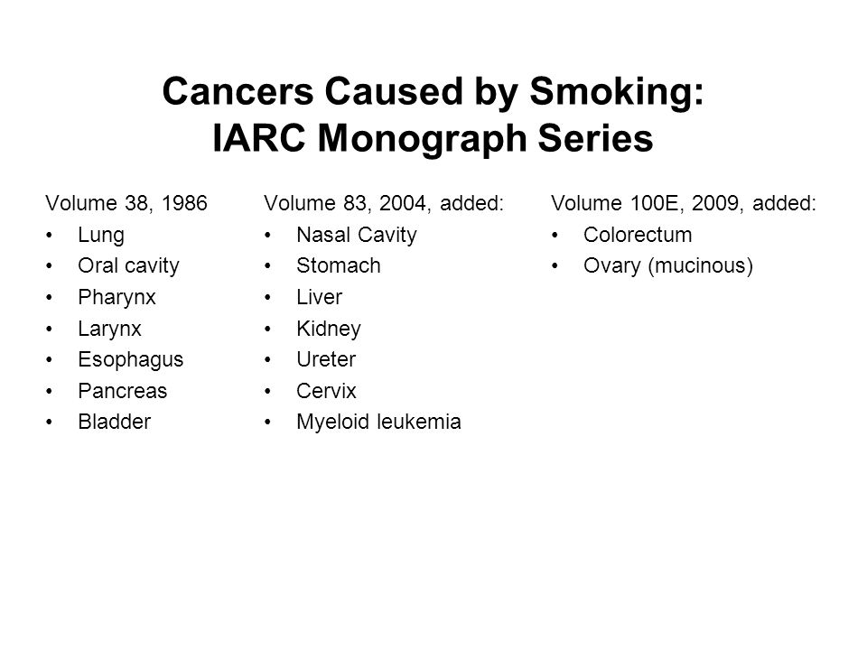 Cancers Caused by Smoking: IARC Monograph Series Volume 38, 1986 Lung Oral cavity Pharynx Larynx Esophagus Pancreas Bladder Volume 83, 2004, added: Na