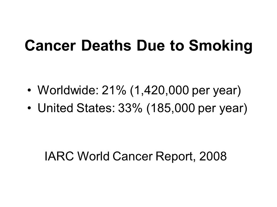 Cancer Deaths Due to Smoking Worldwide: 21% (1,420,000 per year) United States: 33% (185,000 per year) IARC World Cancer Report, 2008