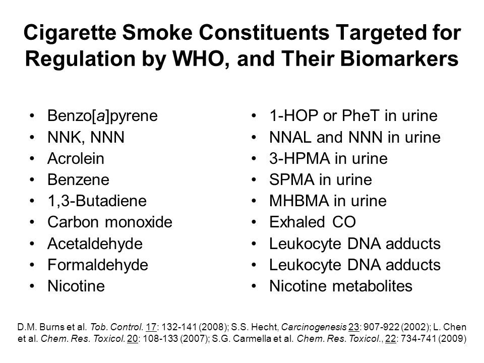 Cigarette Smoke Constituents Targeted for Regulation by WHO, and Their Biomarkers Benzo[a]pyrene NNK, NNN Acrolein Benzene 1,3-Butadiene Carbon monoxide Acetaldehyde Formaldehyde Nicotine 1-HOP or PheT in urine NNAL and NNN in urine 3-HPMA in urine SPMA in urine MHBMA in urine Exhaled CO Leukocyte DNA adducts Nicotine metabolites D.M.