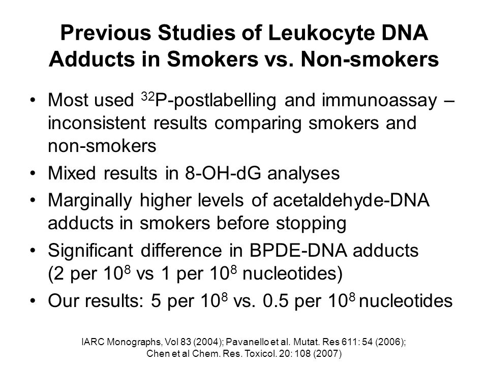 Previous Studies of Leukocyte DNA Adducts in Smokers vs.