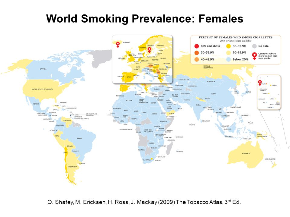 O. Shafey, M. Ericksen, H. Ross, J. Mackay (2009) The Tobacco Atlas, 3 rd Ed. World Smoking Prevalence: Females