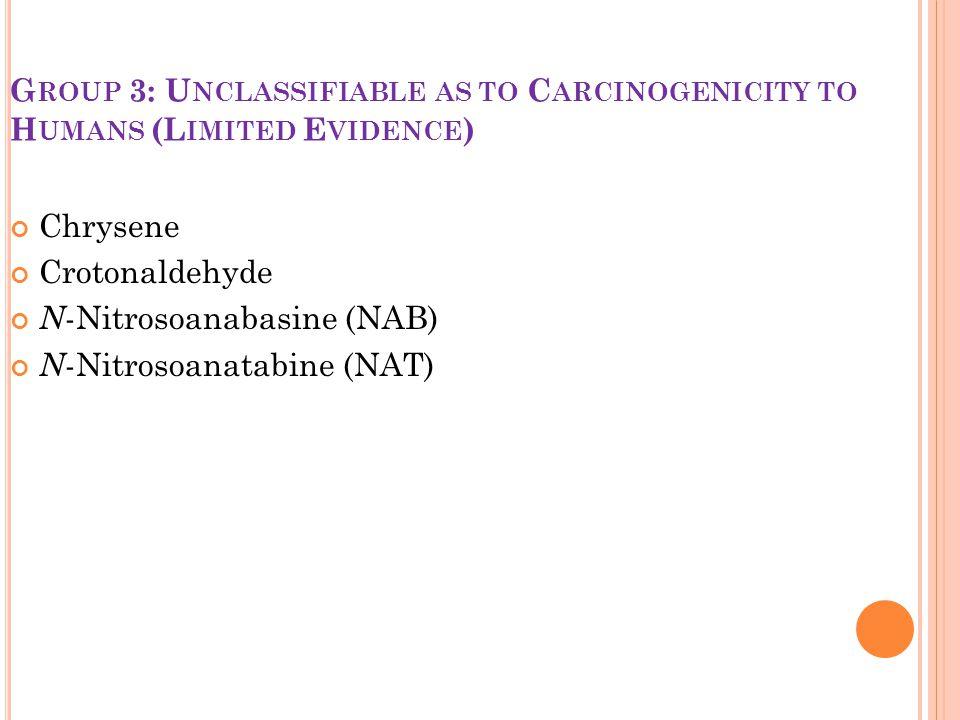 G ROUP 3: U NCLASSIFIABLE AS TO C ARCINOGENICITY TO H UMANS (L IMITED E VIDENCE ) Chrysene Crotonaldehyde N -Nitrosoanabasine (NAB) N -Nitrosoanatabine (NAT)
