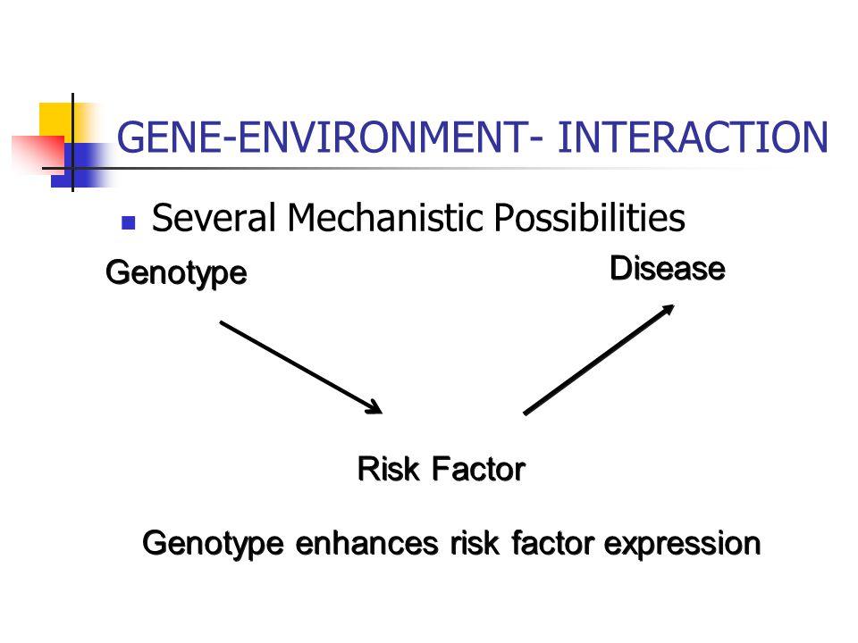 Several Mechanistic Possibilities GENE-ENVIRONMENT- INTERACTION Risk Factor Genotype Disease Both genotype and risk factor affect disease