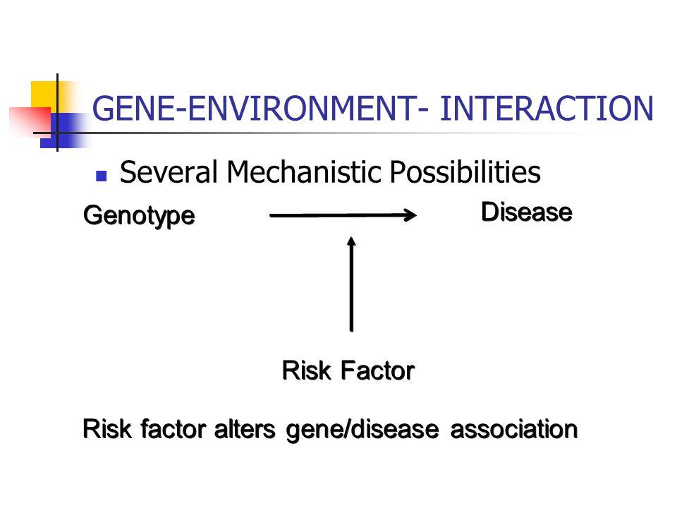 Several Mechanistic Possibilities GENE-ENVIRONMENT- INTERACTION Risk Factor Genotype Disease Genotype alters risk factor/disease association