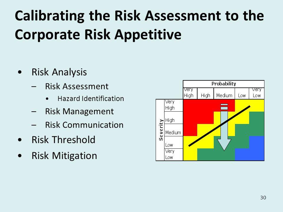30 Calibrating the Risk Assessment to the Corporate Risk Appetitive Risk Analysis –Risk Assessment Hazard Identification –Risk Management –Risk Communication Risk Threshold Risk Mitigation