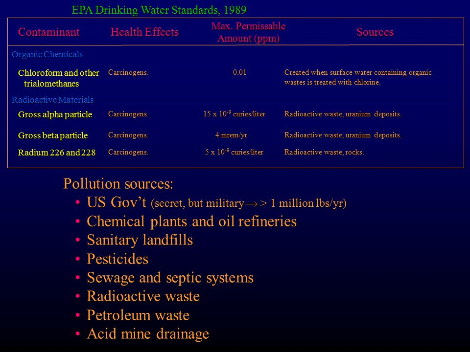 Contaminant Health Effects Max. Permissable Amount (ppm) Sources Organic Chemicals Carcinogens.