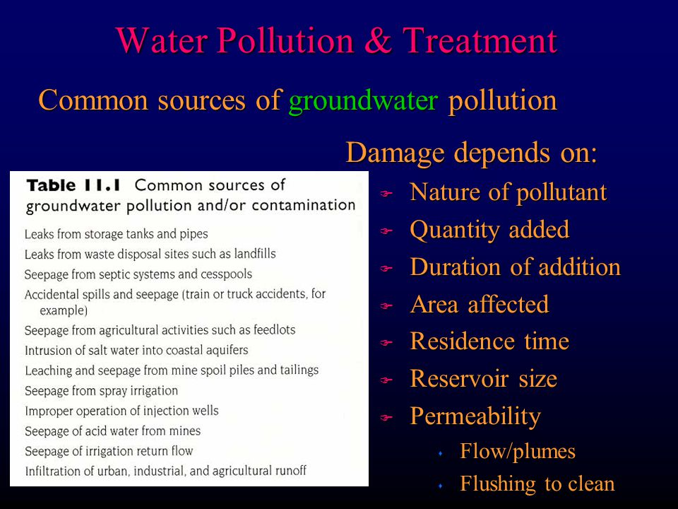 Water pollutants (a selected list): 4) Oil spills F Santa Barbara 1950s offshore well leaks, again in Mexican Gulf in 70's F Tanker spills: Exxon Valdez, & numerous others F War: Persian Gulf Water Pollution & Treatment