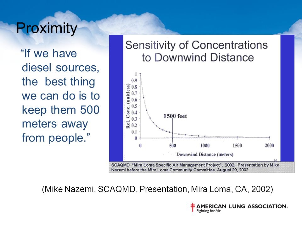 "Proximity ""If we have diesel sources, the best thing we can do is to keep them 500 meters away from people."" (Mike Nazemi, SCAQMD, Presentation, Mira"