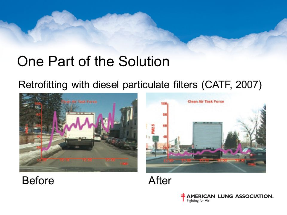One Part of the Solution Retrofitting with diesel particulate filters (CATF, 2007) Before After