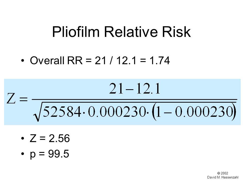  2002 David M. Hassenzahl Pliofilm Relative Risk Overall RR = 21 / 12.1 = 1.74 Z = 2.56 p = 99.5