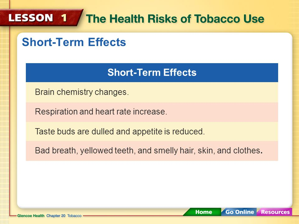 Harmful Effects of Tobacco Use Tobacco use causes both short-term and long-term damage to your body. Health officials have warned the public about the