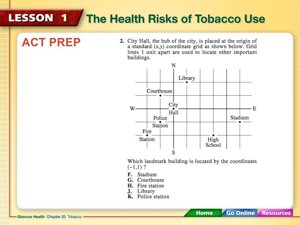 addictive drug – Pg. 543 Nicotine – Pg. 543 Stimulant – Pg. 543 Carcinogen – Pg. 543 Tar – Pg. 543 carbon monoxide - Pg. 543 smokeless tobacco - 544 L