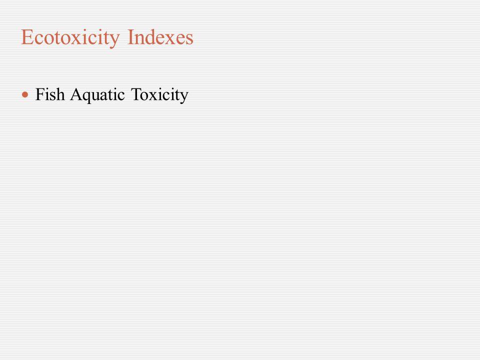 Ecotoxicity Indexes Fish Aquatic Toxicity