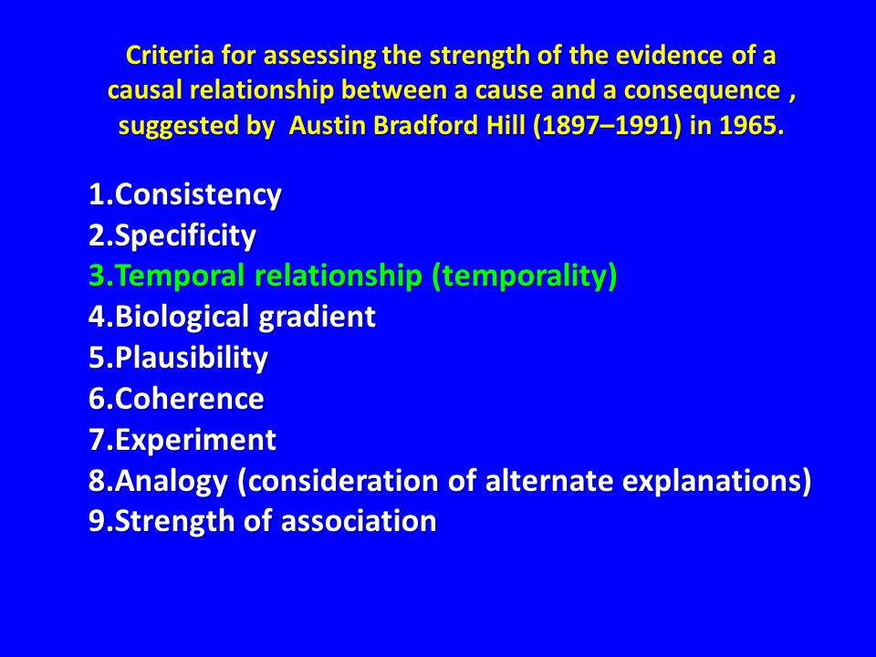Criteria for assessing the strength of the evidence of a causal relationship between a cause and a consequence, suggested by Austin Bradford Hill (1897–1991) in 1965.