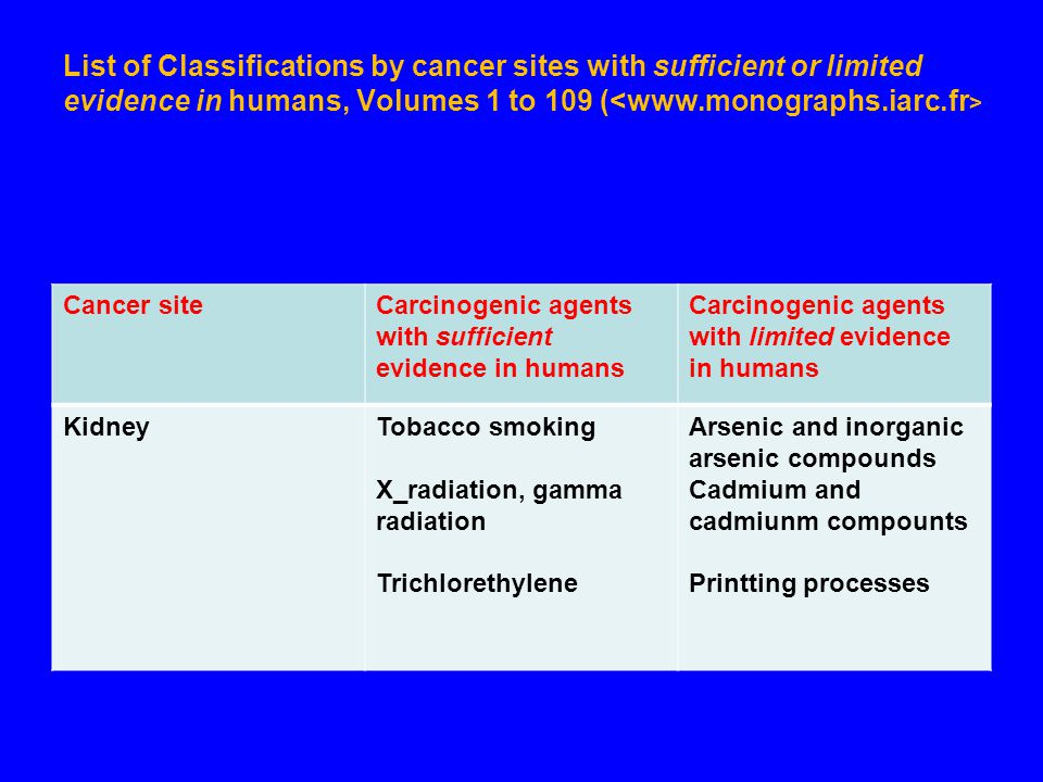 List of Classifications by cancer sites with sufficient or limited evidence in humans, Volumes 1 to 109 ( Cancer siteCarcinogenic agents with sufficient evidence in humans Carcinogenic agents with limited evidence in humans KidneyTobacco smoking X_radiation, gamma radiation Trichlorethylene Arsenic and inorganic arsenic compounds Cadmium and cadmiunm compounts Printting processes