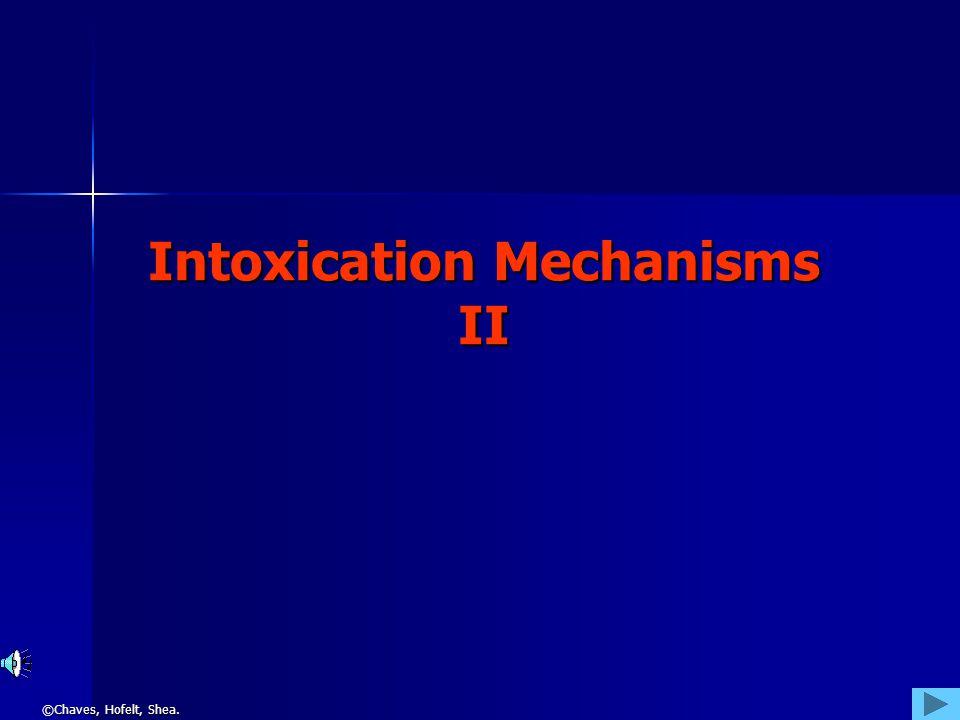©Chaves, Hofelt, Shea. Nabam Toxicity
