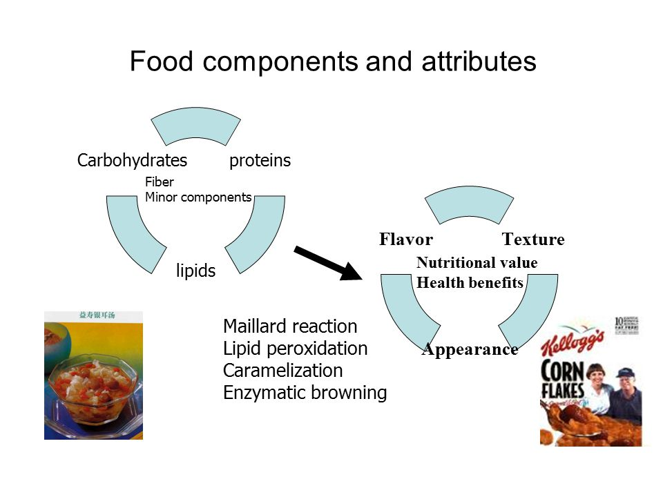 Introduction Formed even during household cooking Western diets have higher HA contents ( ) Glucose Potent bacterial mutagens Some are carcinogenic in animal models Epidemiological evidence of increased cancer risks PhIP 雜環胺 致基因突變 致癌