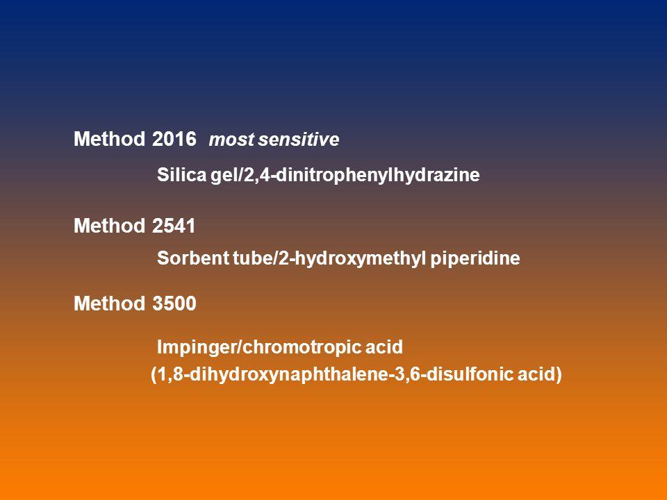 Method 2016 most sensitive Silica gel/2,4-dinitrophenylhydrazine Method 2541 Sorbent tube/2-hydroxymethyl piperidine (1,8-dihydroxynaphthalene-3,6-dis