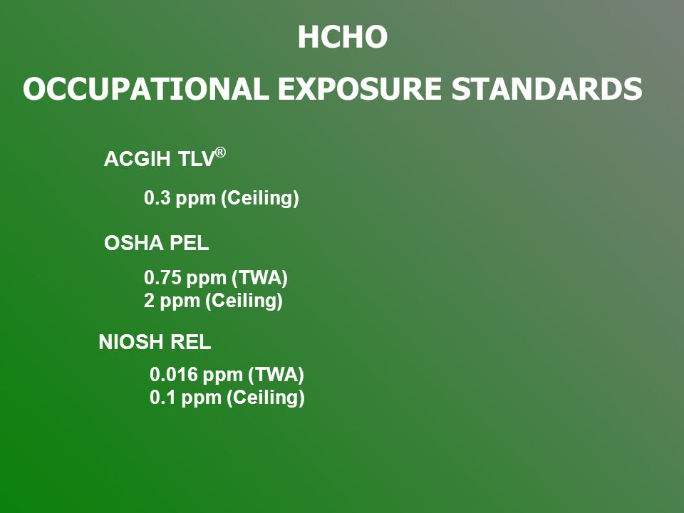 OCCUPATIONAL EXPOSURE STANDARDS ACGIH TLV ® 0.3 ppm (Ceiling) OSHA PEL 0.75 ppm (TWA) 2 ppm (Ceiling) NIOSH REL 0.016 ppm (TWA) 0.1 ppm (Ceiling) HCHO