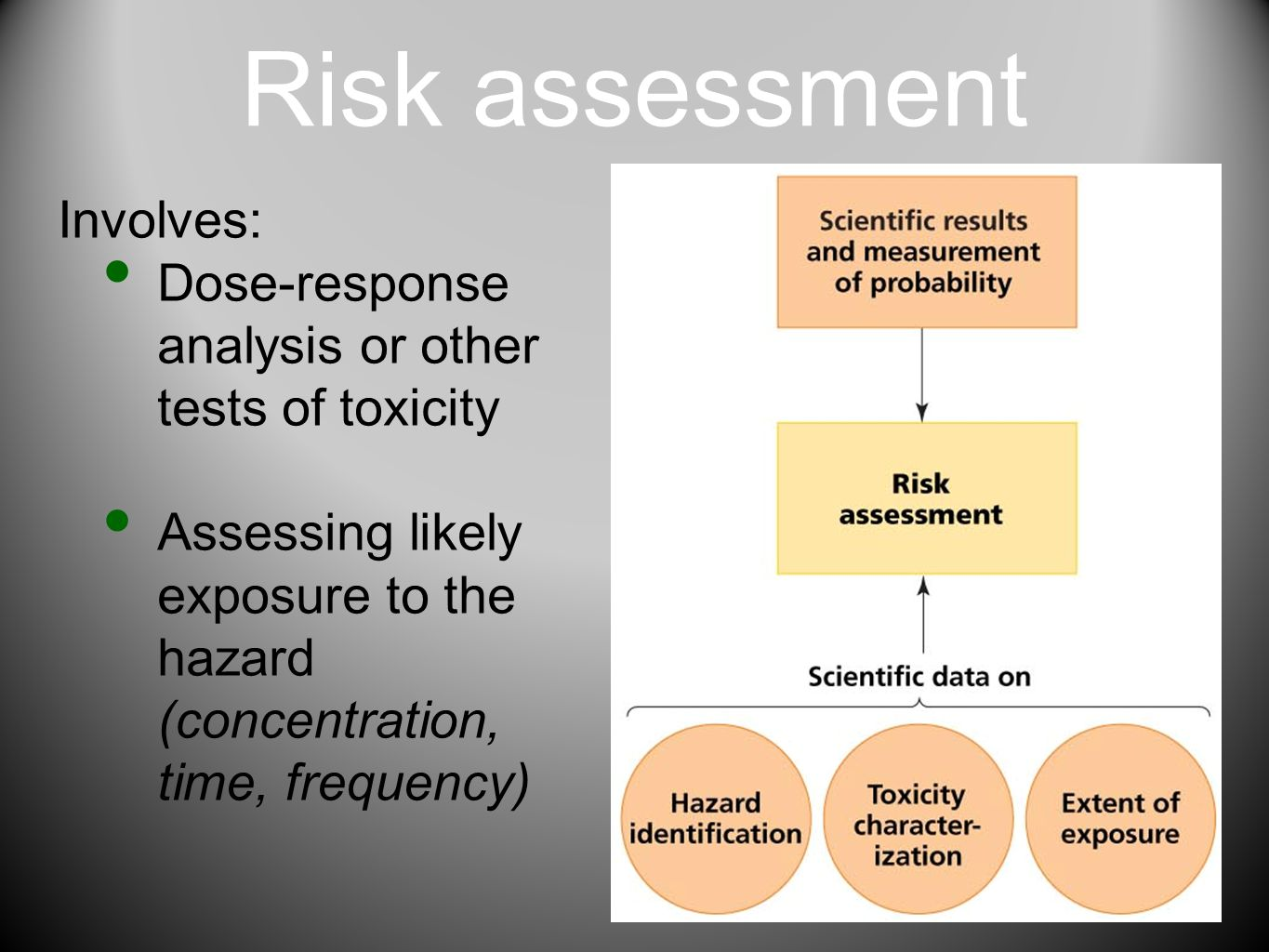 Risk assessment Involves: Dose-response analysis or other tests of toxicity Assessing likely exposure to the hazard (concentration, time, frequency)