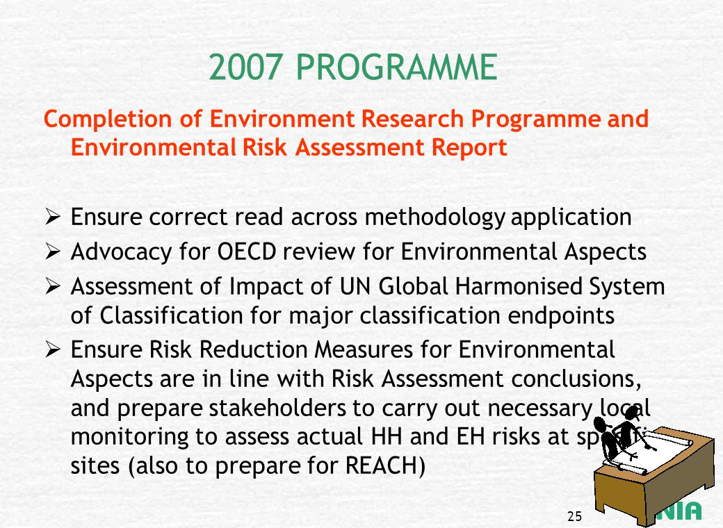 25 2007 PROGRAMME Completion of Environment Research Programme and Environmental Risk Assessment Report  Ensure correct read across methodology application  Advocacy for OECD review for Environmental Aspects  Assessment of Impact of UN Global Harmonised System of Classification for major classification endpoints  Ensure Risk Reduction Measures for Environmental Aspects are in line with Risk Assessment conclusions, and prepare stakeholders to carry out necessary local monitoring to assess actual HH and EH risks at specific sites (also to prepare for REACH)