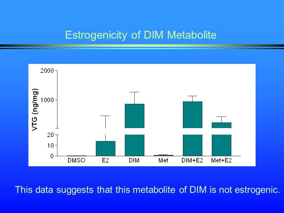 Estrogenicity of DIM Metabolite This data suggests that this metabolite of DIM is not estrogenic.