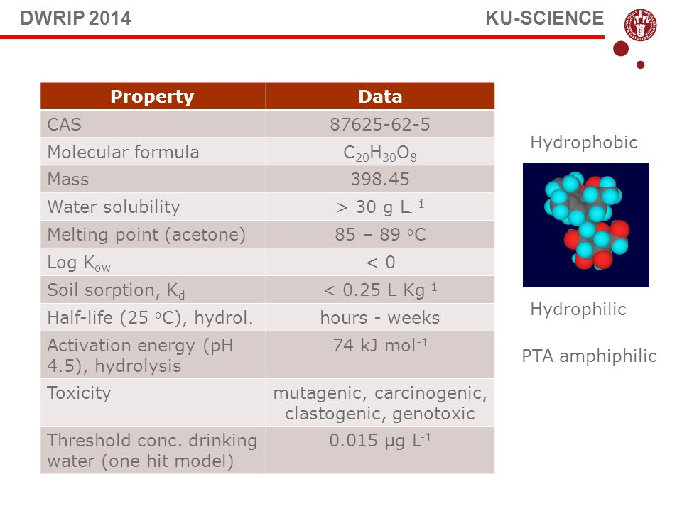 PropertyData CAS87625-62-5 Molecular formulaC 20 H 30 O 8 Mass398.45 Water solubility> 30 g L - -1 Melting point (acetone)85 – 89 o C Log K ow < 0 Soi