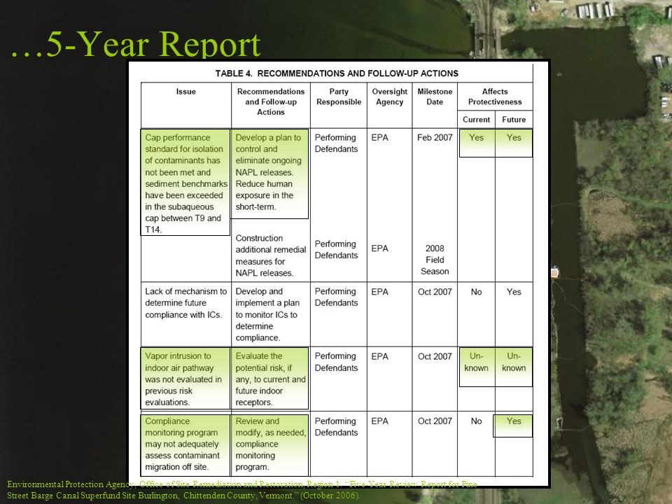 …5-Year Report Environmental Protection Agency, Office of Site Remediation and Restoration, Region 1.