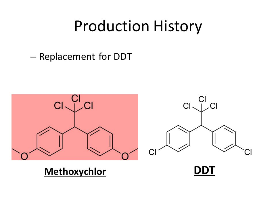 Production History – Replacement for DDT DDT Methoxychlor